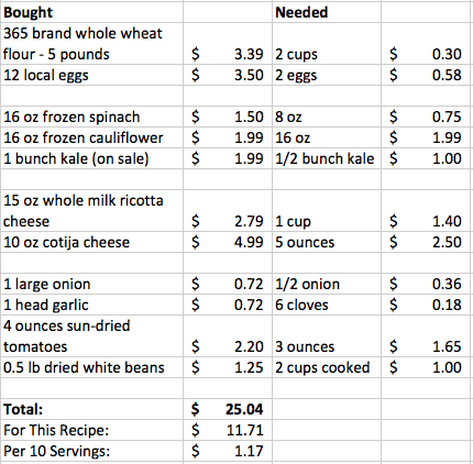 Whole Foods Lasagna Prices