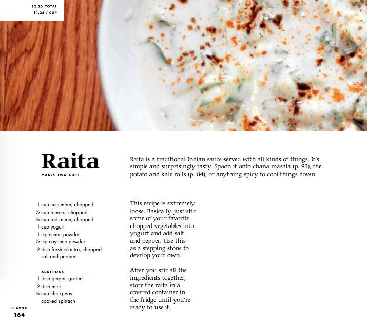 Good and Cheap Raita Recipe